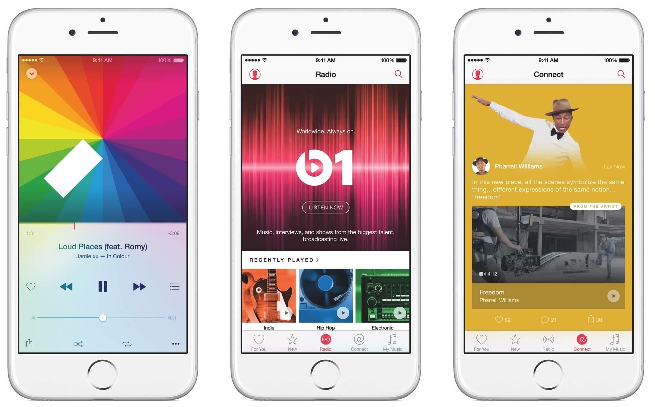 Poradnik – Jak wyłączyć Apple Music na iPhone.