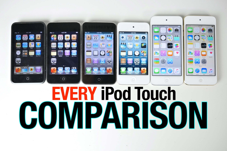 Testy prędkości iPod Touch od 1G do 6G