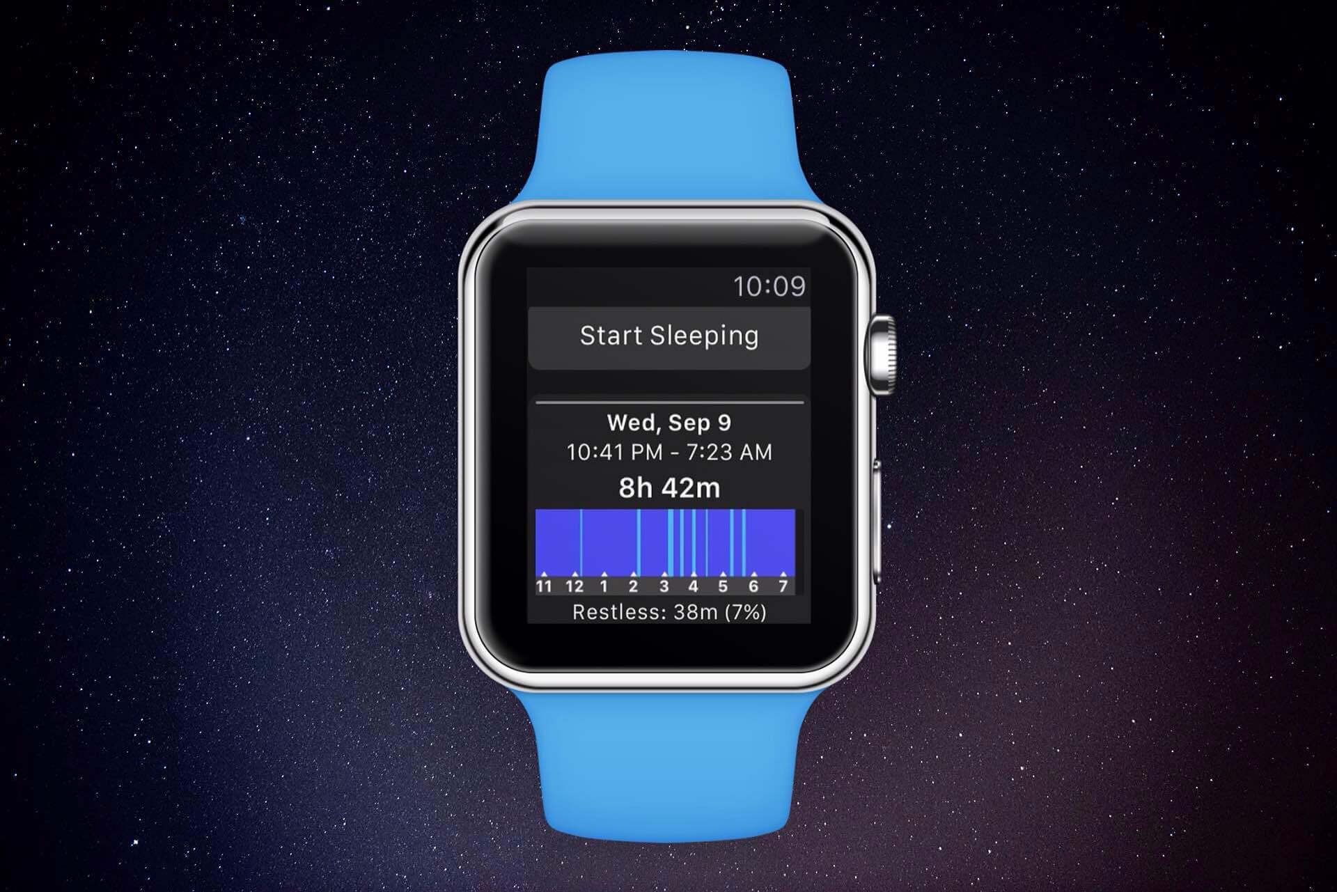 Sleep++, czyli jak wygląda nasz sen.